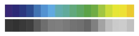 Светлота спектральных цветов
